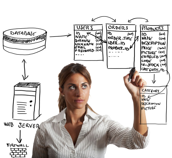 Database Schema Migration dalam Agile Methodology (part 1)