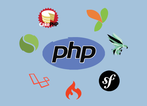 What are the Top Rated PHP Frameworks of 2017?
